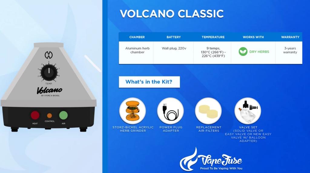 Volcano Classic Vaporizer Graphics
