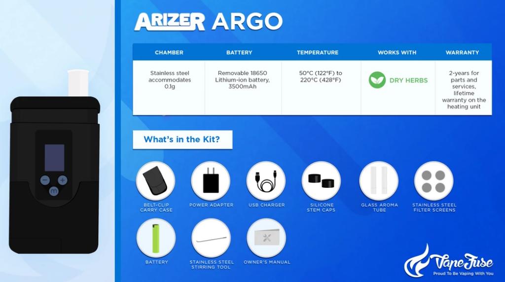ArGo Vaporizer Graphics