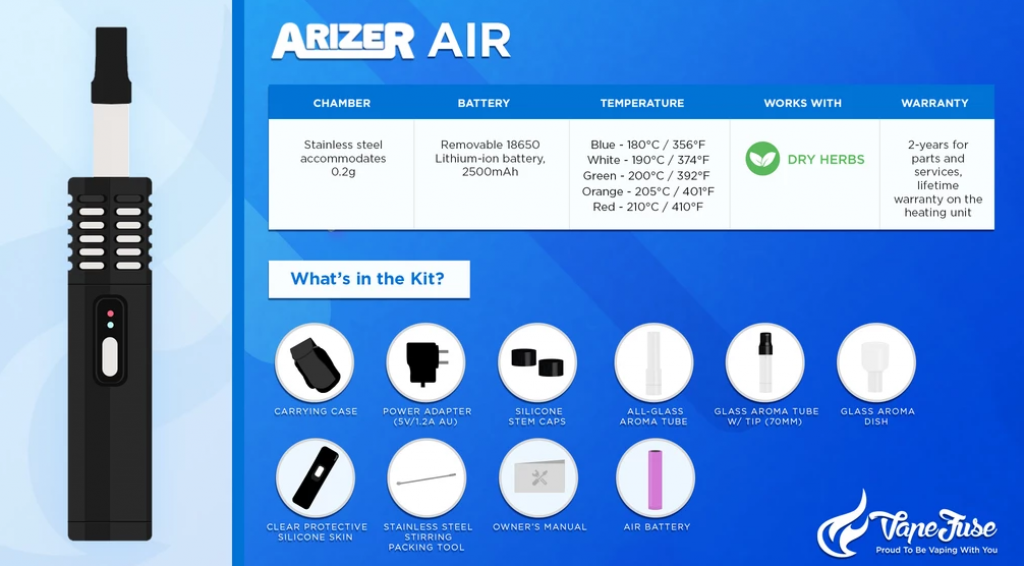 Arizer AirVaporizer Graphics