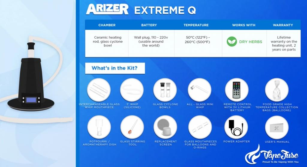 Arizer Extreme Q Vaporizer Graphics