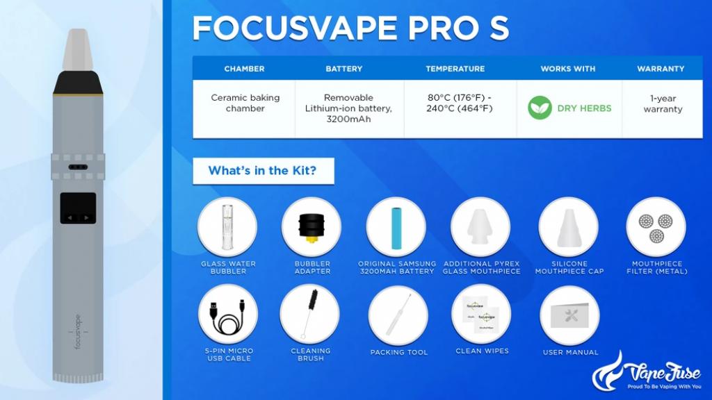 FV Pro S Graphics