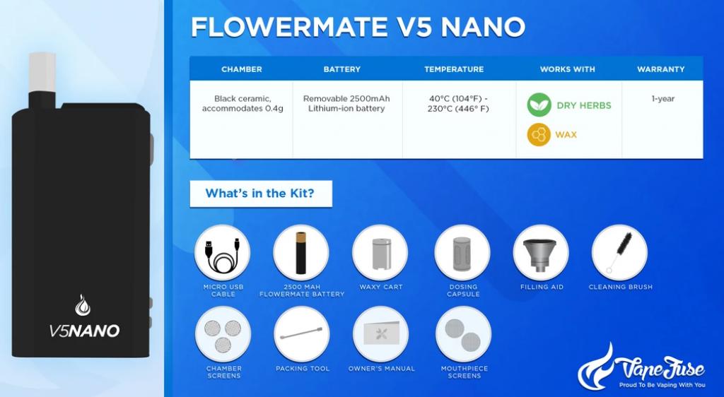 V5 Nano Graphics